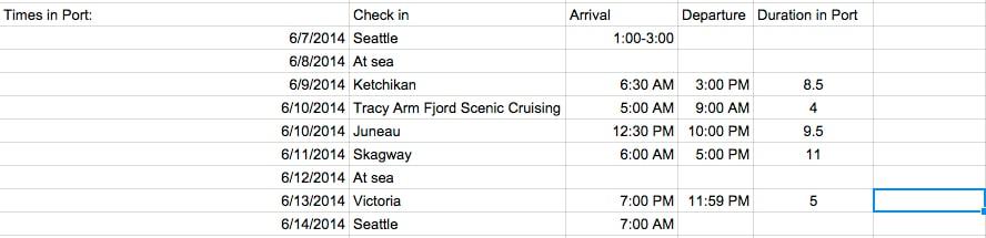alaska cruise itinerary times